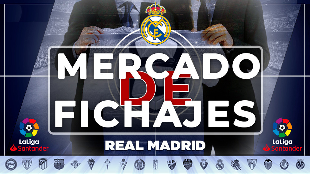 Mercado de fichajes del Real Madrid