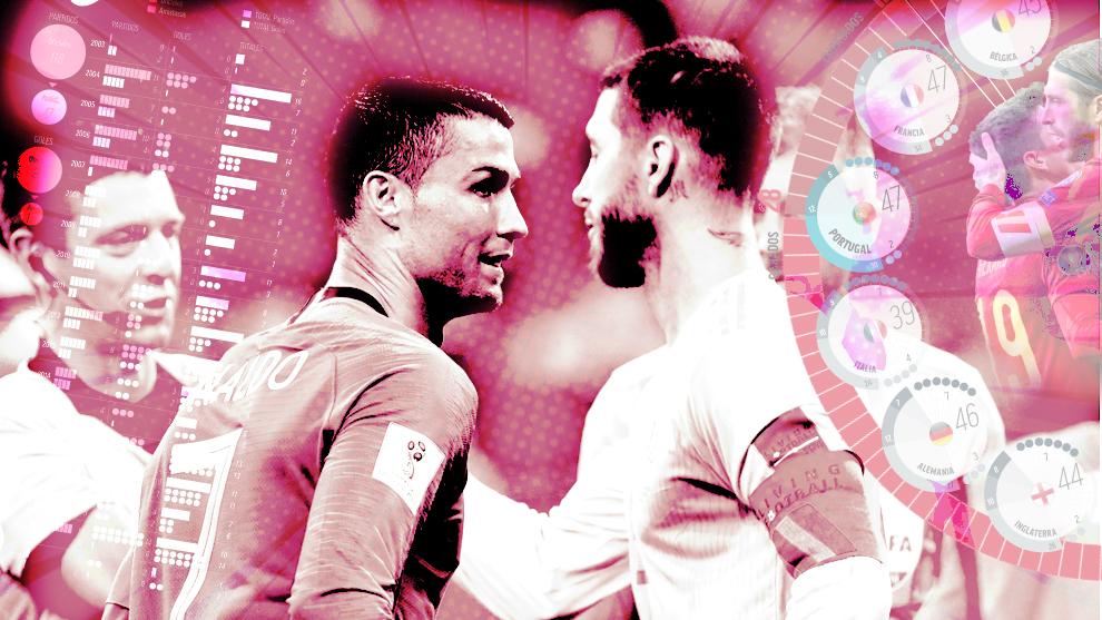 España es la que menos pierde, la única que ha marcado en todos los partidos y la que no ha caído nunca por más de un gol