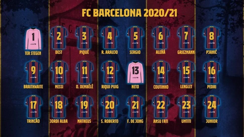 Barcelona's squad numbers: Braithwaite inherits the No.9