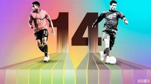Ansu Fati vs Cristiano: las 14 cosas en las que pierde Ronaldo