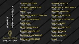 Cinco españoles optan a ser el centrocampista defensivo del Balón de Oro Dream Team