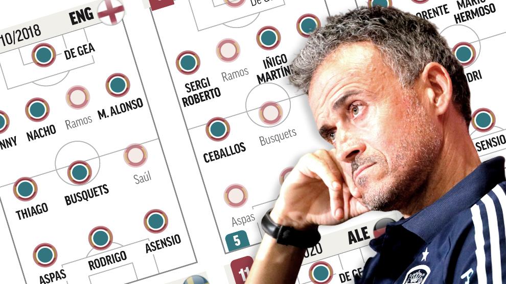 Luis Enrique monta la España de todos: 14 partidos sin repetir  once, 52 jugadores, la idea por encima de los intérpretes...