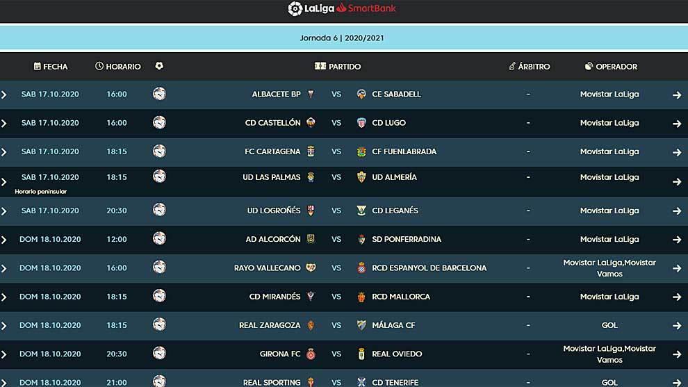 Y otro cambio de horario más: el Sporting-Tenerife será el domingo