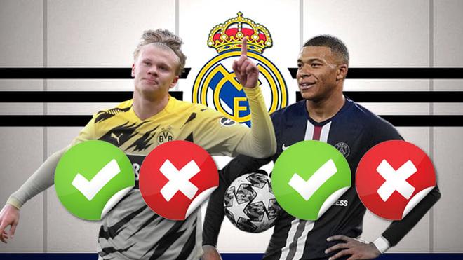 Haaland y Mbappe objetivos del Real Madrid