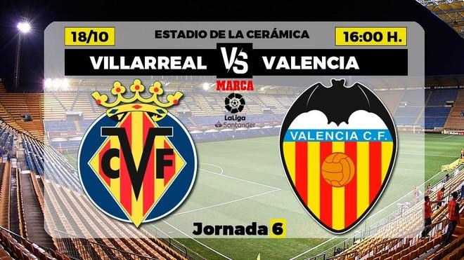 Villarreal - Valencia: Horario y dónde ver por televisión el partido de Liga