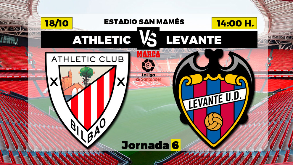 Athletic - Levante: San Mamés ya no es lo que era