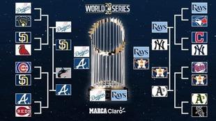 Dodgers vs Rays, la Serie Mundial 2020 definida.