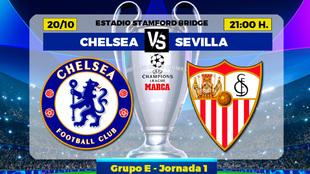 Chelsea - Sevilla FC: horario, canal y donde ver en TV el partido de...