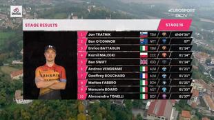 Resumen y clasificación tras la etapa 16 del Giro
