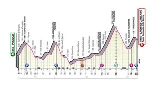 Analisis, perfil y recorrido de la etapa 18 del Giro de Italia:...