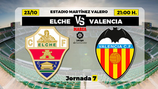 Elche - Valencia: horario y donde ver en TV el partido de la jornada 7...