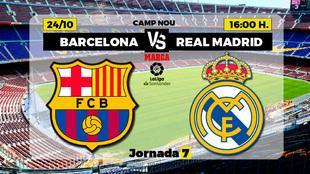Barcelona - Real Madrid: Horario y donde ver por TV El Clasico de...