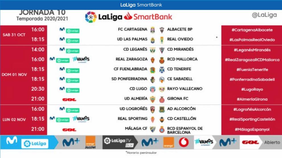 Horarios de LaLiga SmartBank