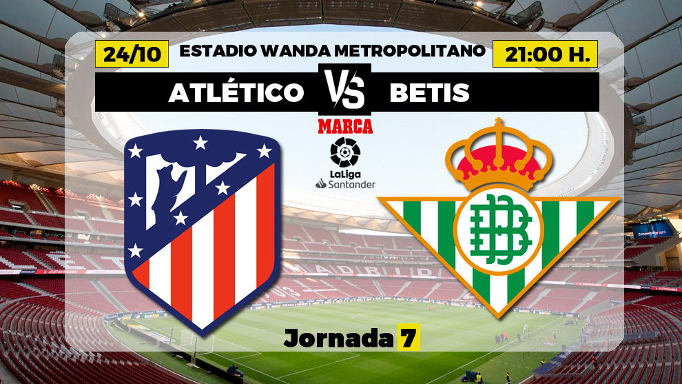 Atlético vs Betis: LaLiga como terapia