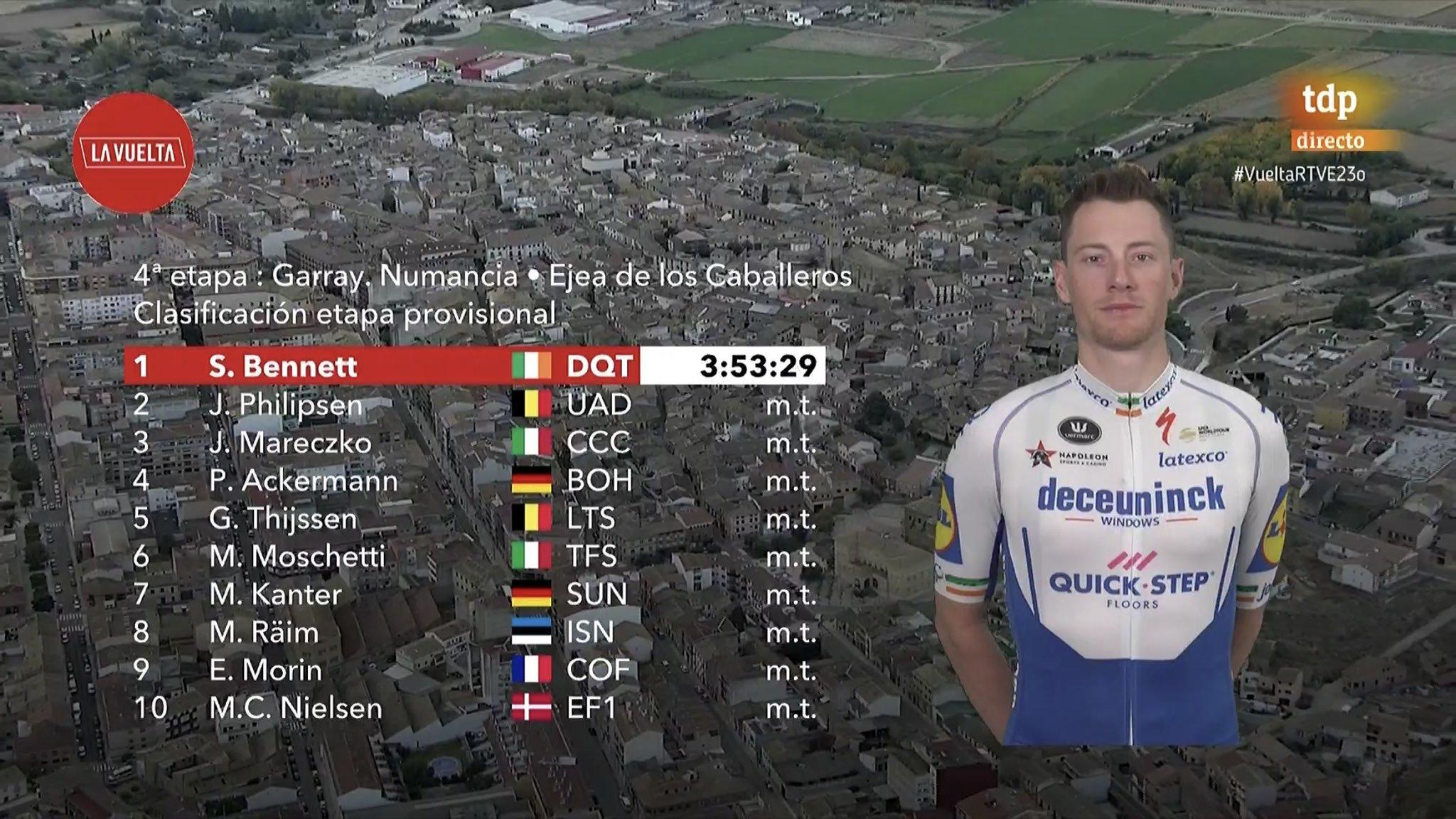 Resumen y clasificación tras la Etapa 4 de la Vuelta Ciclista a España