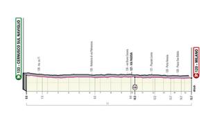 Perfil y recorrido de la etapa 21 y última del Giro de Italia:...