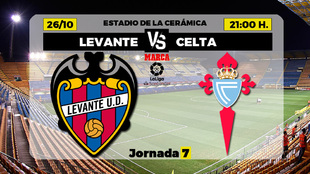 Levante y Celta, dos equipos en los que escasean los goles.