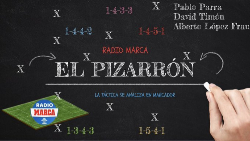 """El Pizarrón: """"Modric puede ser decisivo como suplente"""""""