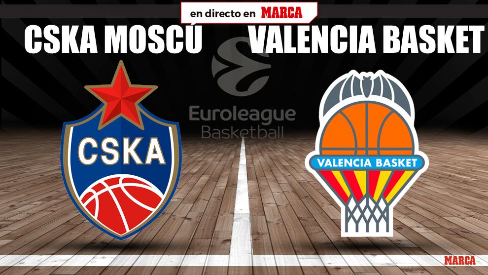CSKA Moscu - Valencia Basket: horario y donde ver hoy por television...