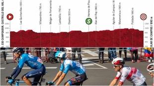 Perfil y recorrido de la etapa 9 de La Vuelta: Castrillo de Val -...