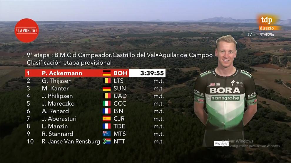 Resumen y clasificación de la etapa 9 de La Vuelta
