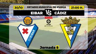 Eibar - Cadiz: horario y donde ver hoy en TV el partido de LaLiga