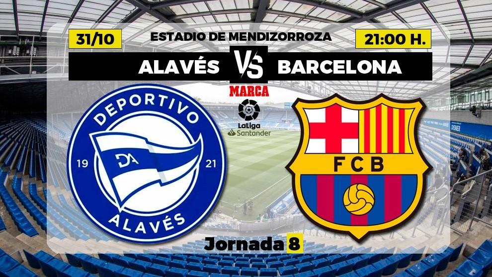 Alavés - Barcelona: horario y donde ver en directo por TV el partido de la jornada 8 de LaLiga