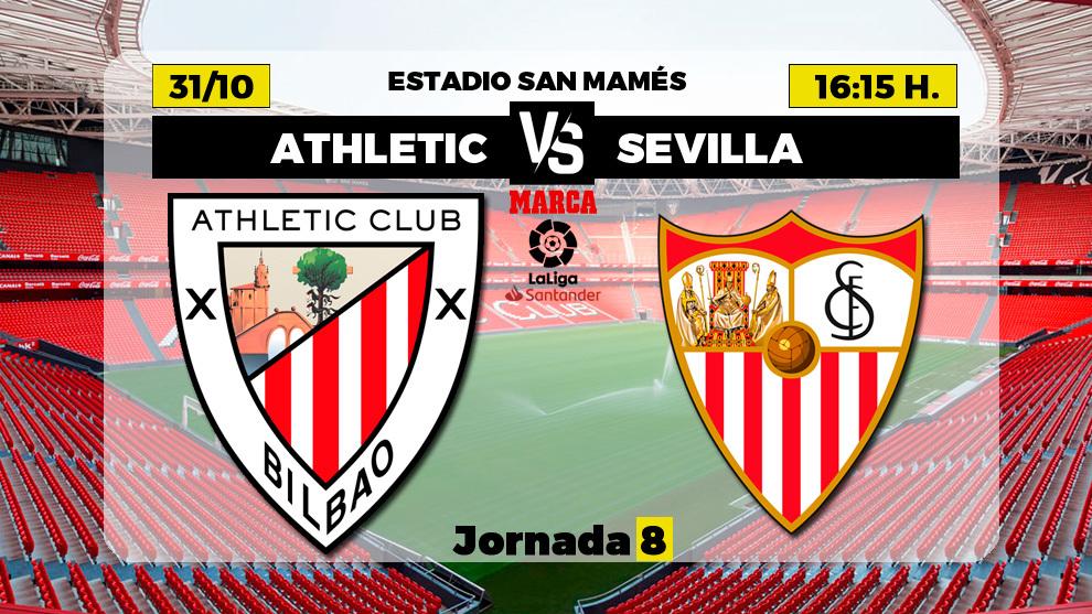 Athletic vs Sevilla: Algo más que un partido
