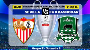 Sevilla - Krasnodar: horario, canal y donde ver hoy por TV el partido...