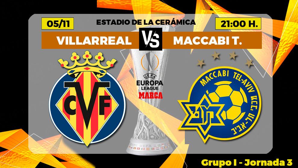 Villarreal - Maccabi Tel-Aviv: horario y donde ver por TV hoy el...