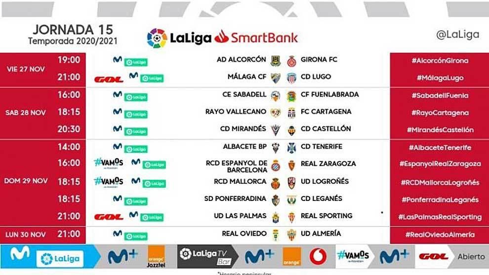 LaLiga anuncia de golpe los horarios de tres nuevas jornadas