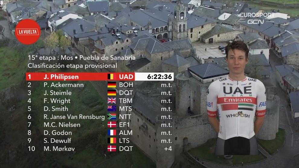 Resumen y clasificación de la etapa 15 de La Vuelta a España
