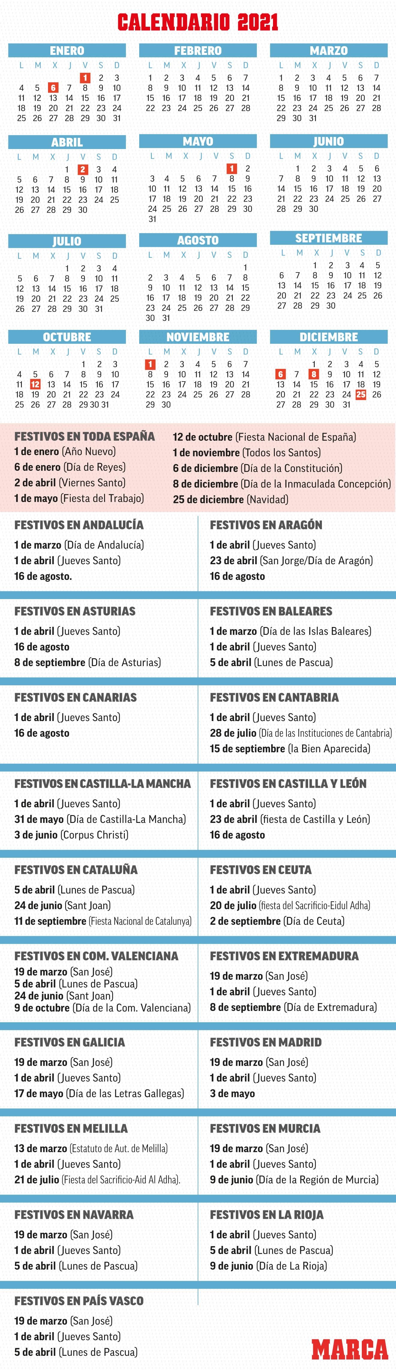 Calendario laboral 2021 en España y en cada Comunidad Autónoma: Días festivos y puentes
