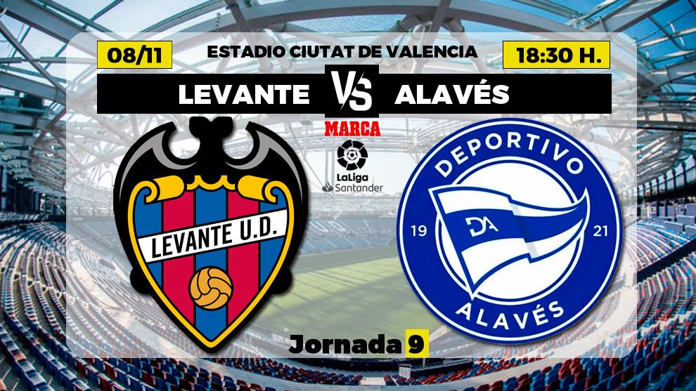 Levante - Alavés: Factor 'campo... nuevo'