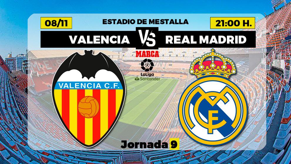 Alineaciones probables del Valencia-Real Madrid: Yunus es la cara; Hazard, la cruz