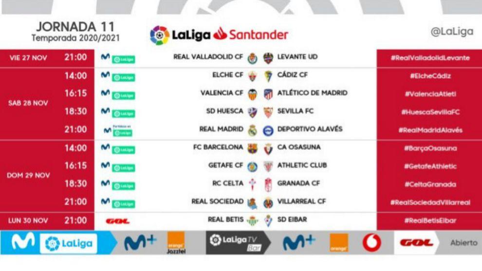 Horarios de la Jornada 11 en LaLiga Santander: Valencia-Atlético y Real Madrid-Alavés, el sábado; Barcelona-Osasuna, el domingo