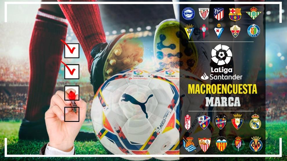 Macroencuesta MARCA del primer cuarto de LaLiga: favoritos al título, mejor jugador, la gran decepción, candidatos al descenso...