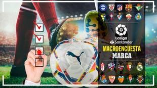 Macroencuesta del primer cuarto de Liga: favoritos al título, mejor jugador, la gran decepción...