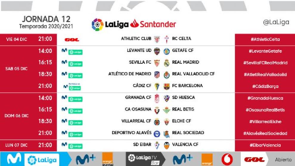 LaLiga Santander Matchday 12.