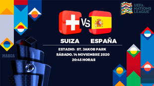Suiza - España: horario y donde ver por television hoy el partido de...