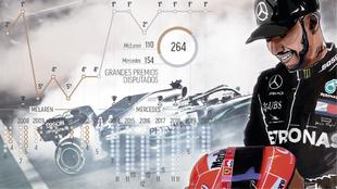 ¿Quién es el mejor piloto de la historia de la Fórmula 1?