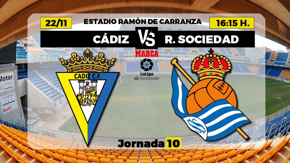 Alineaciones confirmadas del Cádiz - Real Sociedad