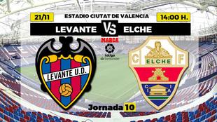 Levante - Elche: horario y donde ver hoy en TV el partido de Primera...