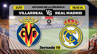 Villarreal - Real Madrid: horario y donde ver por TV el partido de...