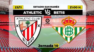 Athletic Club - Betis: horario, canal y donde ver hoy por TV el...