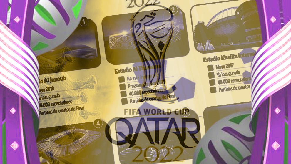 """Qatar 2022 inicia la cuenta atrás: dos años para el Mundial, """"el mejor de la historia"""""""
