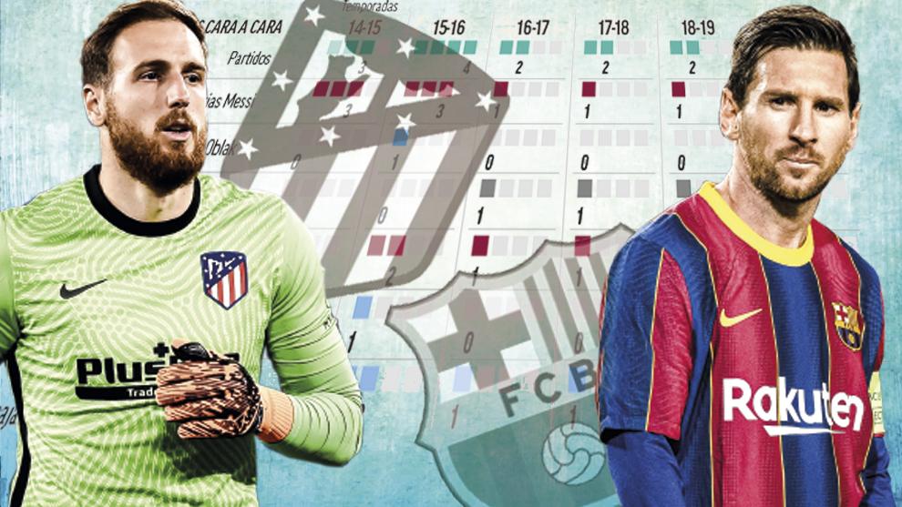 Atletico Madrid vs Barcelone: un mur attend le roi