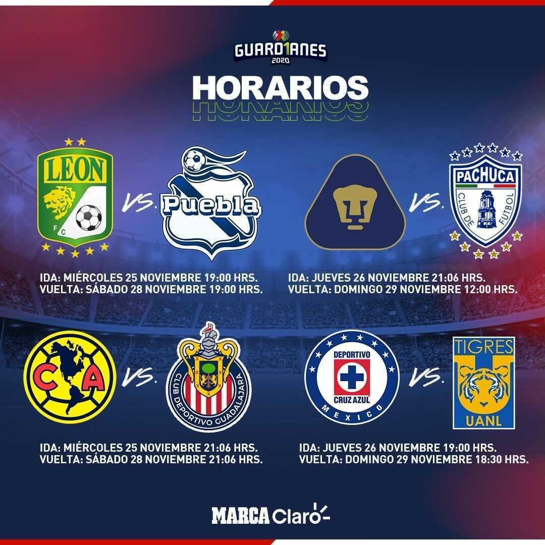 Liga MX: Liguilla Guardianes 2020: Estos son los horarios para ver todos los partidos de cuartos de final | MARCA Claro México