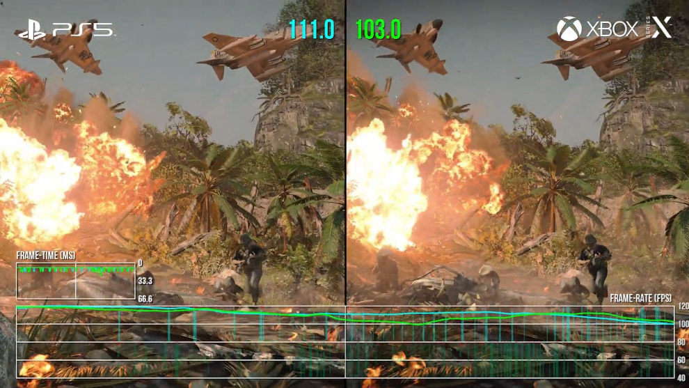 Los FPS pueden bailar en ciertos momentos, tanto en PlayStation 5 como...