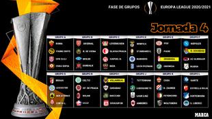 Partidos, horarios y donde ver por TV la jornada 4 de la Europa League